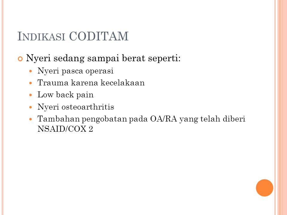 I NDIKASI CODITAM Nyeri sedang sampai berat seperti: Nyeri pasca operasi Trauma karena kecelakaan Low back pain Nyeri osteoarthritis Tambahan pengobat