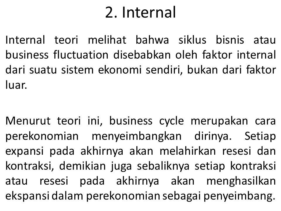 2. Internal Internal teori melihat bahwa siklus bisnis atau business fluctuation disebabkan oleh faktor internal dari suatu sistem ekonomi sendiri, bu