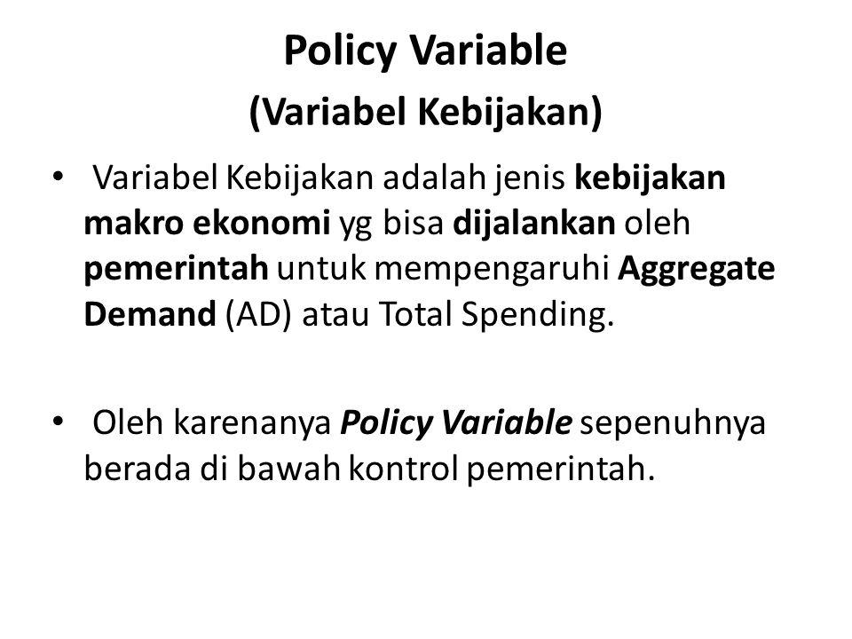 Policy Variable (Variabel Kebijakan) Variabel Kebijakan adalah jenis kebijakan makro ekonomi yg bisa dijalankan oleh pemerintah untuk mempengaruhi Agg