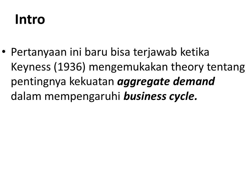 Intro Pertanyaan ini baru bisa terjawab ketika Keyness (1936) mengemukakan theory tentang pentingnya kekuatan aggregate demand dalam mempengaruhi busi