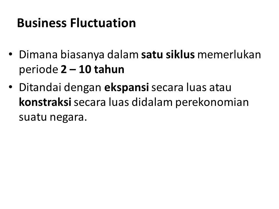 Business Fluctuation Dimana biasanya dalam satu siklus memerlukan periode 2 – 10 tahun Ditandai dengan ekspansi secara luas atau konstraksi secara lua