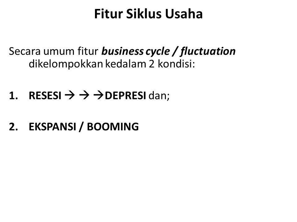 Fitur Siklus Usaha Secara umum fitur business cycle / fluctuation dikelompokkan kedalam 2 kondisi: 1.RESESI    DEPRESI dan; 2.EKSPANSI / BOOMING