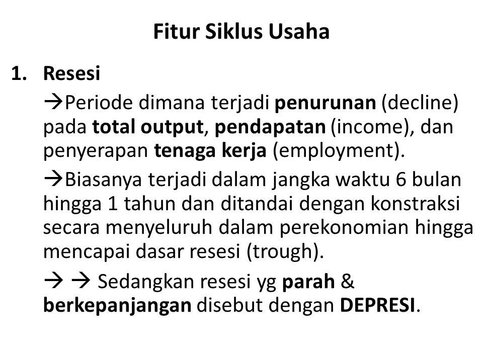Fitur Siklus Usaha 1.Resesi  Periode dimana terjadi penurunan (decline) pada total output, pendapatan (income), dan penyerapan tenaga kerja (employme