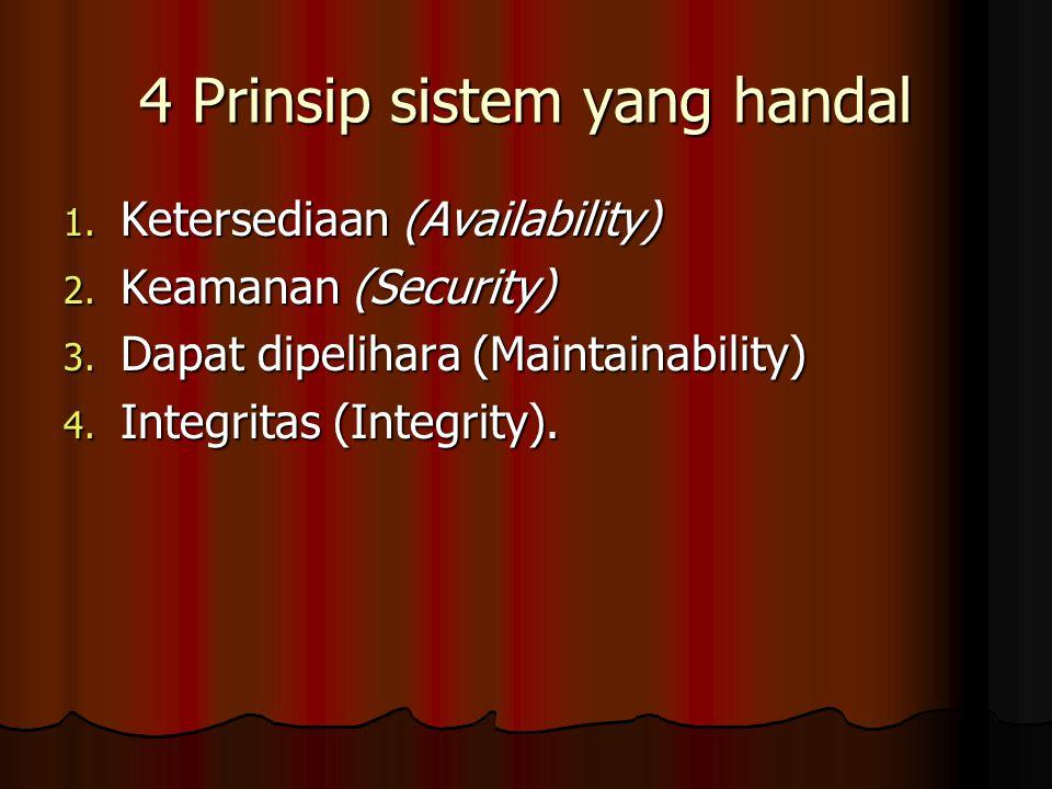 4 Prinsip sistem yang handal 1.Ketersediaan (Availability) 2.