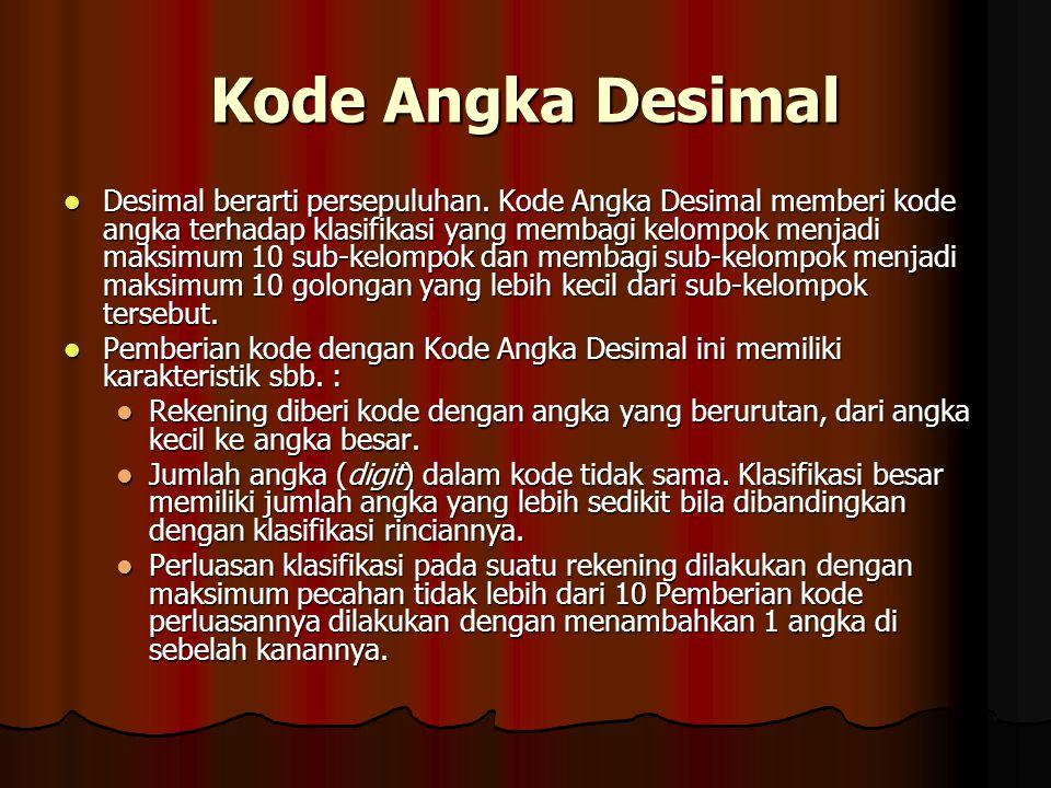 Kode Angka Desimal Desimal berarti persepuluhan.