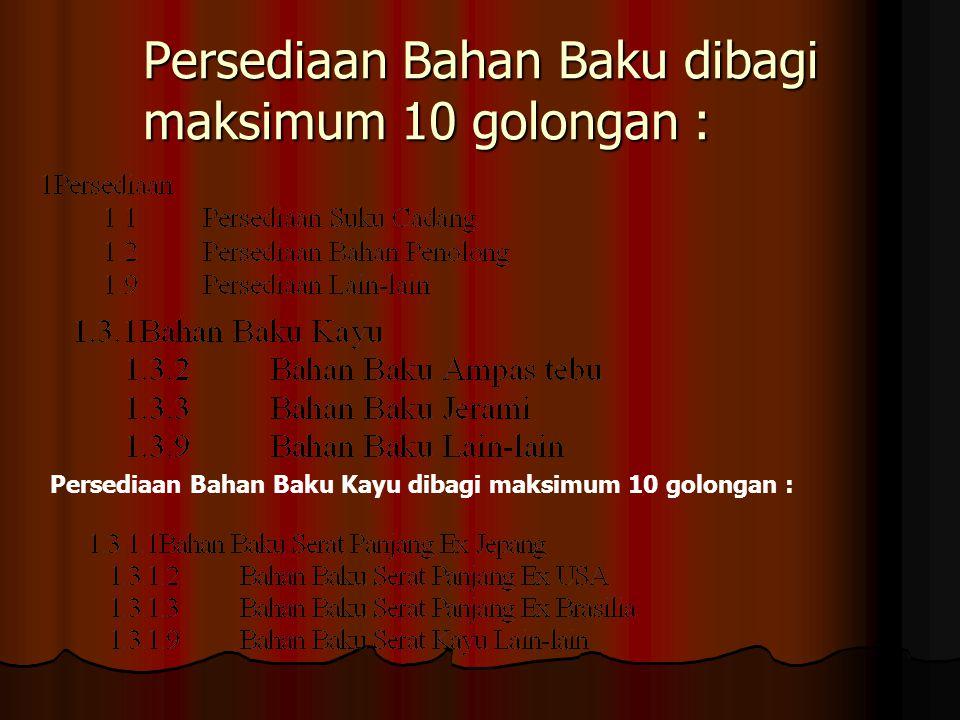 Persediaan Bahan Baku dibagi maksimum 10 golongan : Persediaan Bahan Baku Kayu dibagi maksimum 10 golongan :