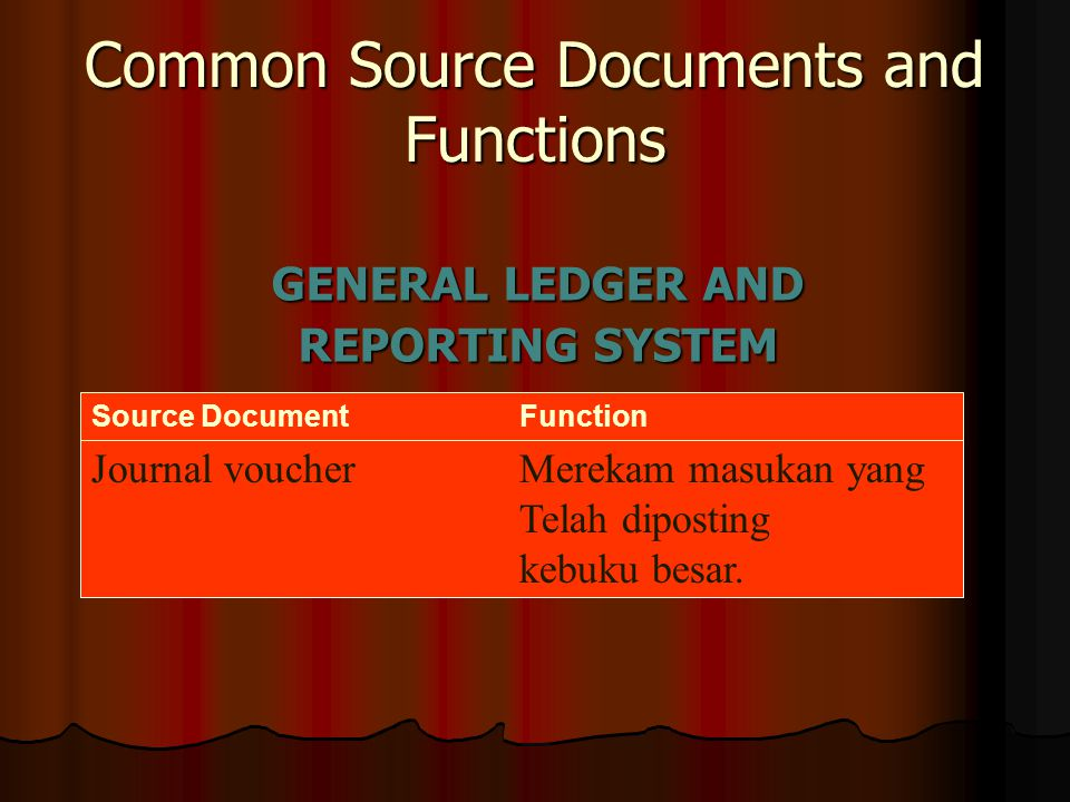 Common Source Documents and Functions GENERAL LEDGER AND REPORTING SYSTEM Journal voucherMerekam masukan yang Telah diposting kebuku besar. Source Doc