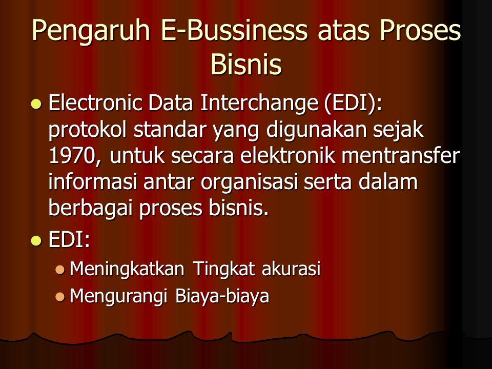 Pengaruh E-Bussiness atas Proses Bisnis Electronic Data Interchange (EDI): protokol standar yang digunakan sejak 1970, untuk secara elektronik mentransfer informasi antar organisasi serta dalam berbagai proses bisnis.