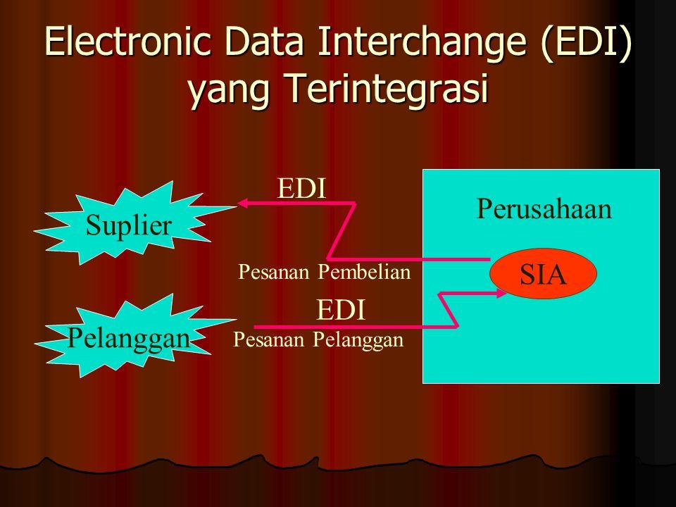 Electronic Data Interchange (EDI) yang Terintegrasi SuplierPelanggan SIA Perusahaan EDI Pesanan Pembelian Pesanan Pelanggan EDI