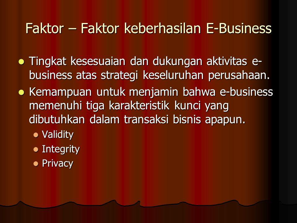 Faktor – Faktor keberhasilan E-Business Tingkat kesesuaian dan dukungan aktivitas e- business atas strategi keseluruhan perusahaan.