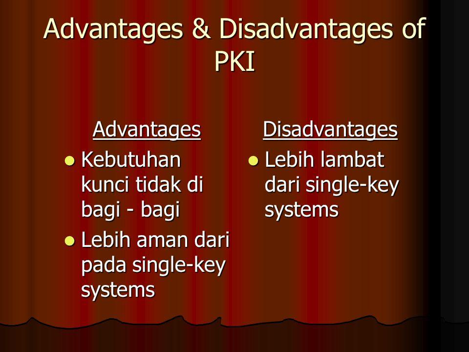 Advantages & Disadvantages of PKI Advantages Kebutuhan kunci tidak di bagi - bagi Kebutuhan kunci tidak di bagi - bagi Lebih aman dari pada single-key systems Lebih aman dari pada single-key systemsDisadvantages Lebih lambat dari single-key systems Lebih lambat dari single-key systems
