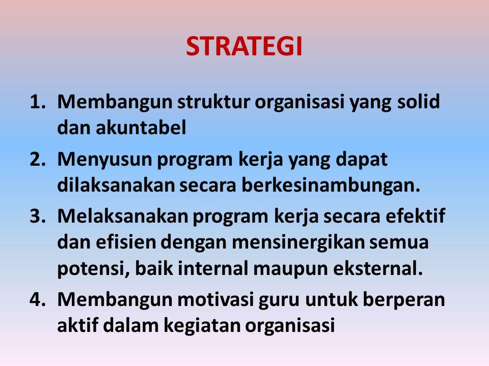 STRATEGI 1.Membangun struktur organisasi yang solid dan akuntabel 2.Menyusun program kerja yang dapat dilaksanakan secara berkesinambungan. 3.Melaksan