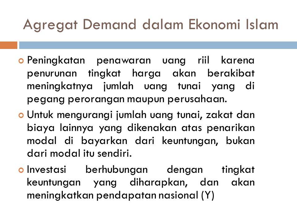 Agregat Demand dalam Ekonomi Islam Peningkatan penawaran uang riil karena penurunan tingkat harga akan berakibat meningkatnya jumlah uang tunai yang d