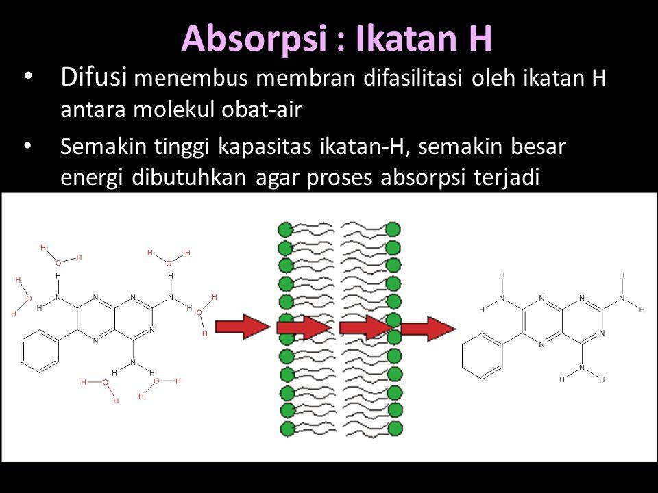 Absorpsi : Ikatan H Difusi menembus membran difasilitasi oleh ikatan H antara molekul obat-air Semakin tinggi kapasitas ikatan-H, semakin besar energi