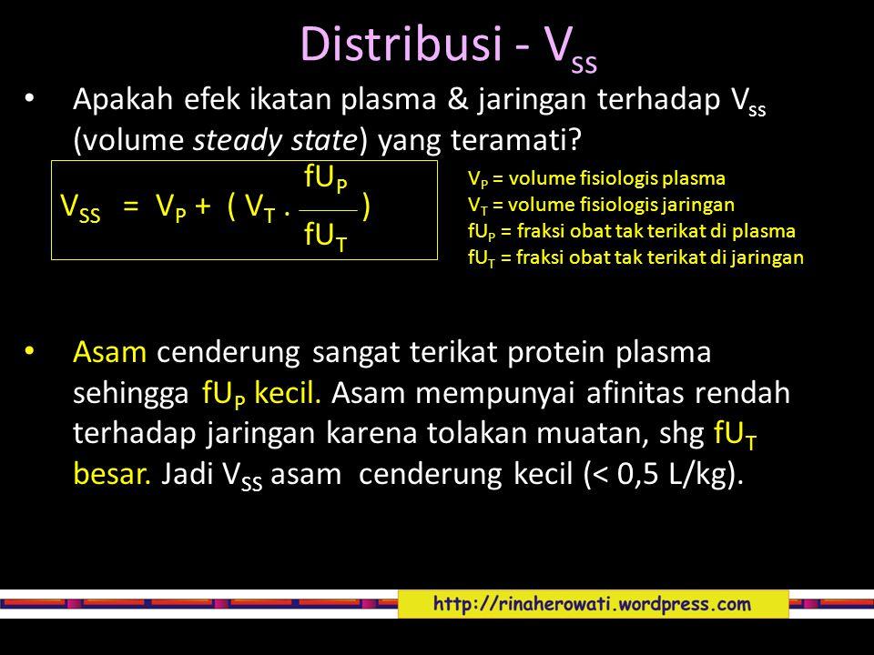 Apakah efek ikatan plasma & jaringan terhadap V ss (volume steady state) yang teramati? Asam cenderung sangat terikat protein plasma sehingga fU P kec