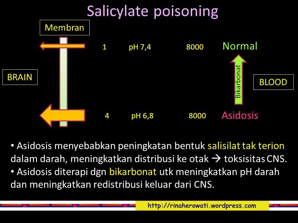 Membran BRAIN BLOOD Normal 1 pH 7,4 8000 Asidosis 4 pH 6,8 8000 Bikarbonat Asidosis menyebabkan peningkatan bentuk salisilat tak terion dalam darah, m