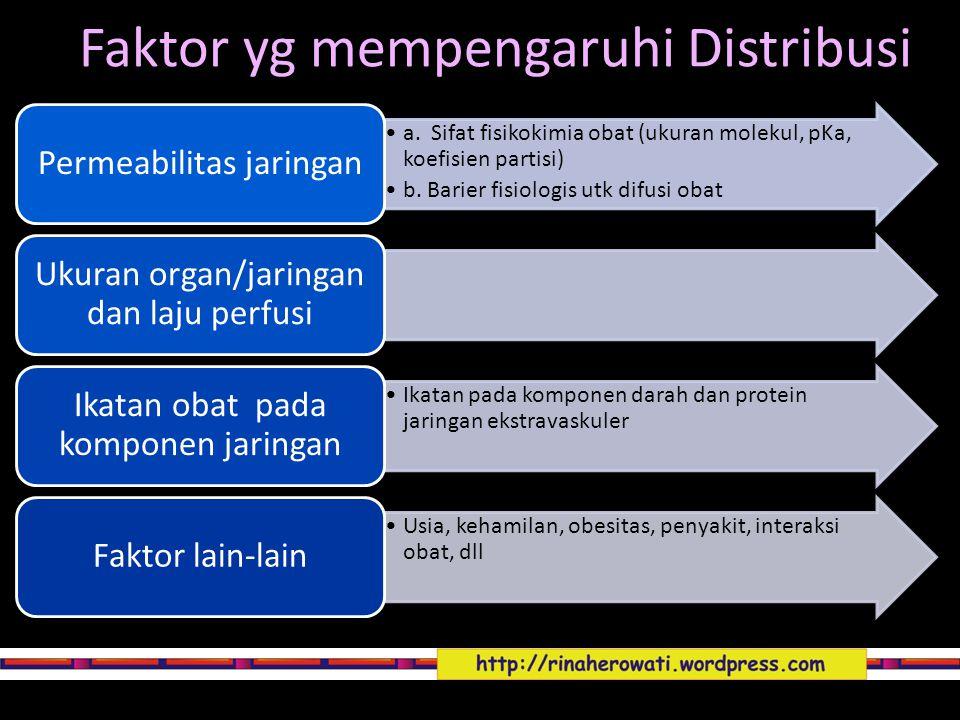 a. Sifat fisikokimia obat (ukuran molekul, pKa, koefisien partisi) b. Barier fisiologis utk difusi obat Permeabilitas jaringan Ukuran organ/jaringan d