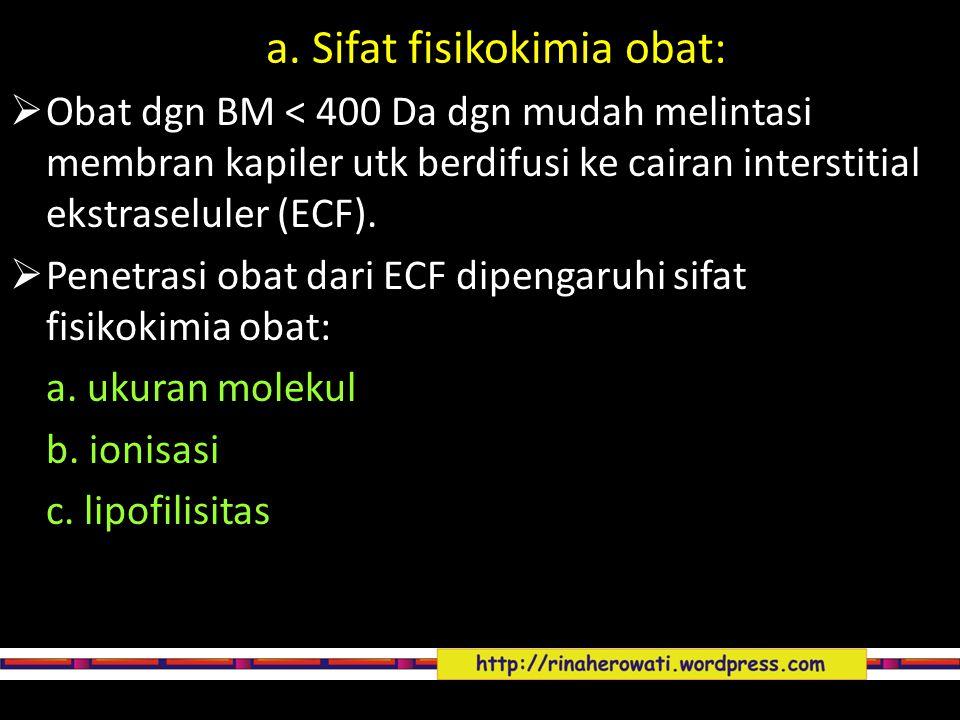 a. Sifat fisikokimia obat:  Obat dgn BM < 400 Da dgn mudah melintasi membran kapiler utk berdifusi ke cairan interstitial ekstraseluler (ECF).  Pene