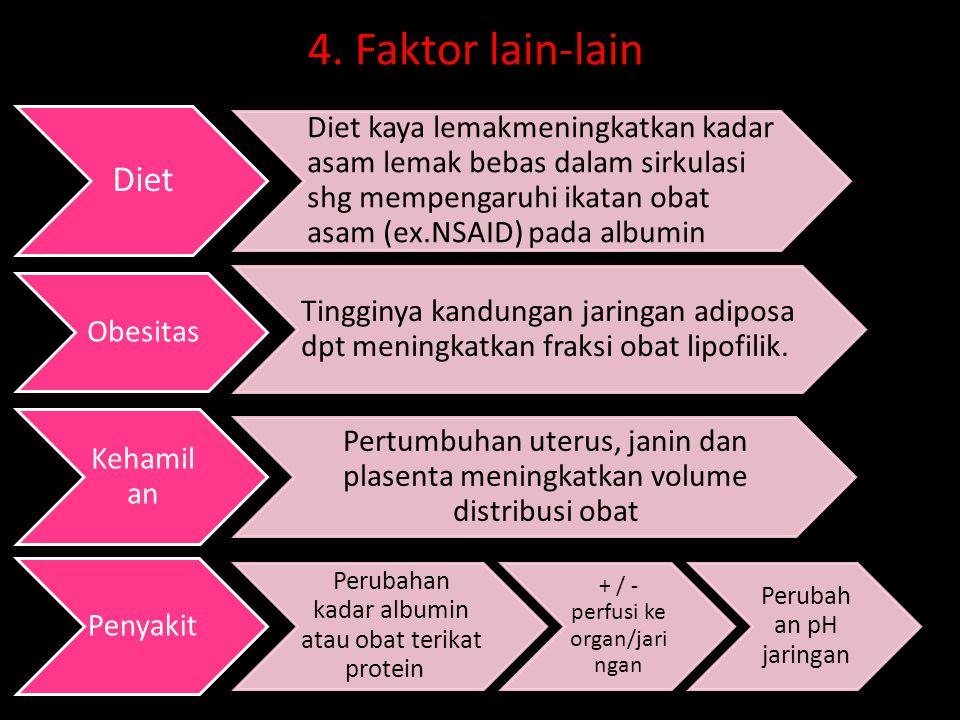 4. Faktor lain-lain Diet Diet kaya lemakmeningkatkan kadar asam lemak bebas dalam sirkulasi shg mempengaruhi ikatan obat asam (ex.NSAID) pada albumin