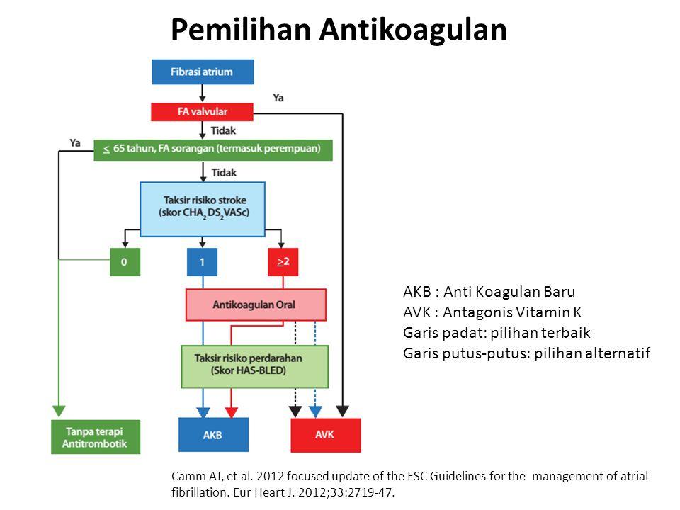 Pemilihan Antikoagulan Camm AJ, et al. 2012 focused update of the ESC Guidelines for the management of atrial fibrillation. Eur Heart J. 2012;33:2719-