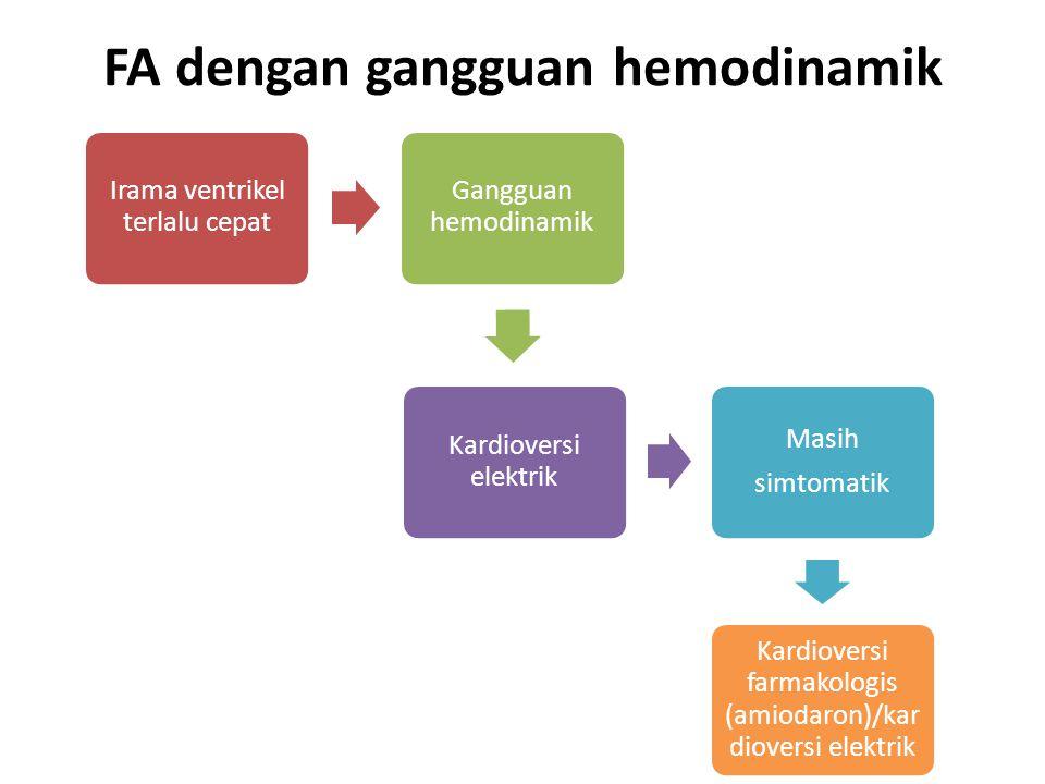 FA dengan gangguan hemodinamik Irama ventrikel terlalu cepat Gangguan hemodinamik Kardioversi elektrik Masih simtomatik Kardioversi farmakologis (amio