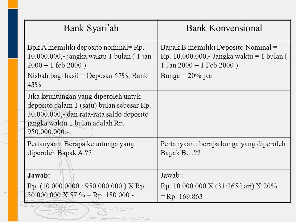 Bank Syari ' ah Bank Konvensional Bpk A memiliki deposito nominal= Rp. 10.000.000,- jangka waktu 1 bulan ( 1 jan 2000 – 1 feb 2000 ) Nisbah bagi hasil