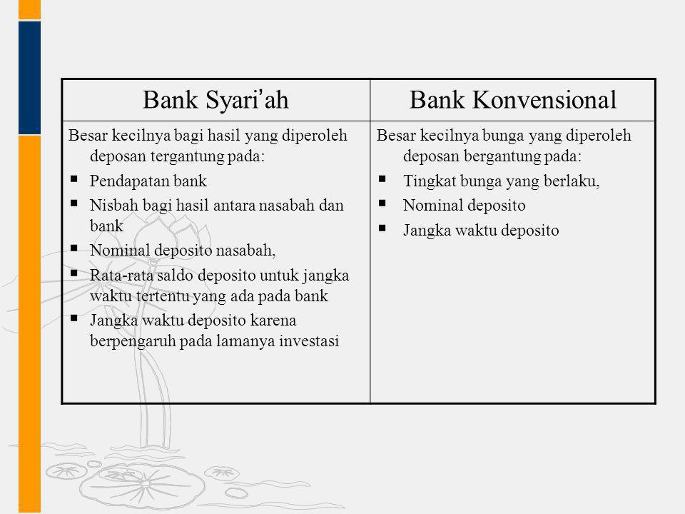 Bank Syari ' ah Bank Konvensional Besar kecilnya bagi hasil yang diperoleh deposan tergantung pada:  Pendapatan bank  Nisbah bagi hasil antara nasab