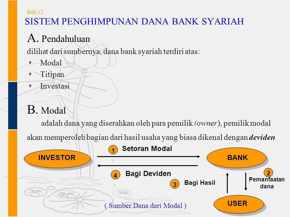 SISTEM PENGHIMPUNAN DANA BANK SYARIAH A. Pendahuluan dilihat dari sumbernya, dana bank syariah terdiri atas: Modal Titipan Investasi B. Modal adalah d