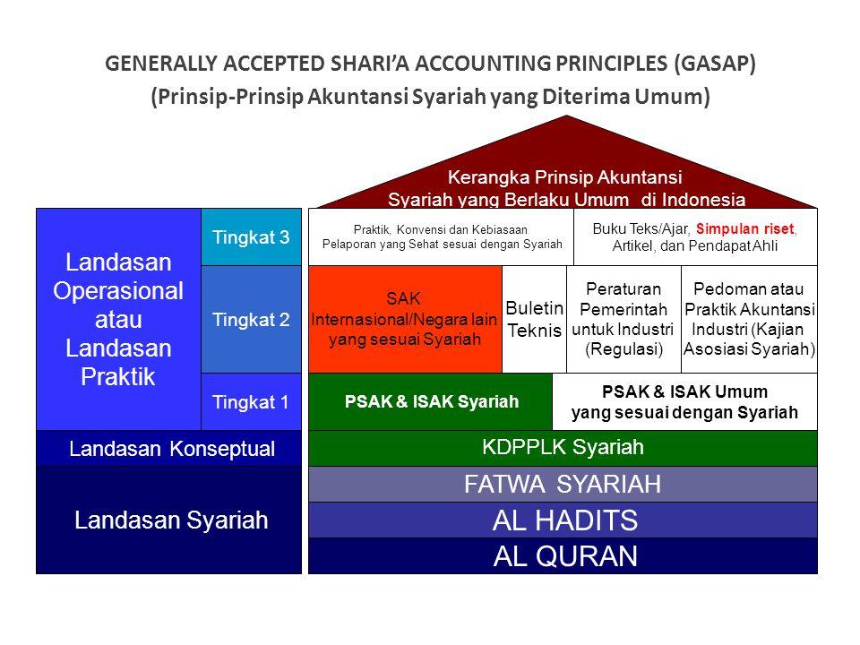 GENERALLY ACCEPTED SHARI'A ACCOUNTING PRINCIPLES (GASAP) (Prinsip-Prinsip Akuntansi Syariah yang Diterima Umum) Kerangka Prinsip Akuntansi Syariah yan