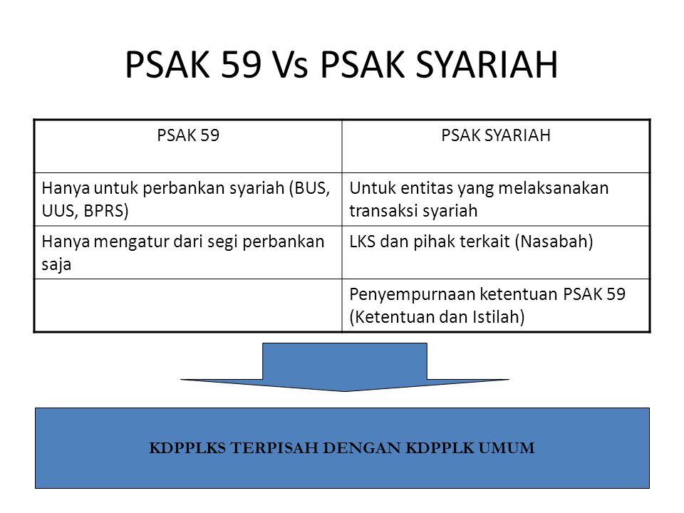 PSAK 59 Vs PSAK SYARIAH PSAK 59PSAK SYARIAH Hanya untuk perbankan syariah (BUS, UUS, BPRS) Untuk entitas yang melaksanakan transaksi syariah Hanya men
