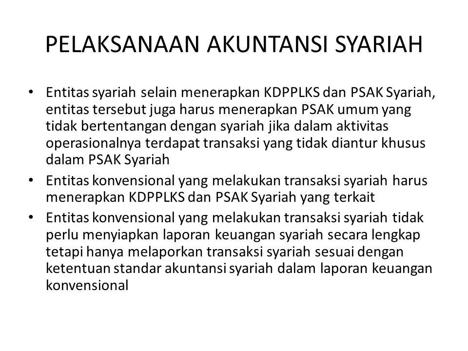 PELAKSANAAN AKUNTANSI SYARIAH AKUNTANSI TRANSAKSI SYARIAH (LKS dan Pihak Terkait) PSAK 101 - 107 Akuntansi Syariah Lainnya (Industri khusus lainnya) Akuntansi Perbankan Syariah (Dari sisi perbankan saja) PBI dan PSAK Syariah Akuntansi Koperasi Syariah (Hanya Segi Koperasi saja) PSAK Syariah +PSAK 27 + Peraturan Dep Kop Akuntansi Asuransi Syariah (Hanya segi asuransi Saja) PSAK Syariah + PSAK 108 + Perauran Dep Keu 1.Lap Dana Investasi terikat 2.Lap Rekonsiliasi Pendapatan & Bagi Hasil 1.Lap Surplus Defisit Underwriting Dana Tabarru' 2.Lap Perubahan Dana Tabarru