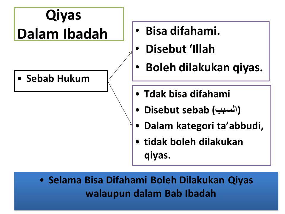 Bisa difahami. Disebut 'Illah Boleh dilakukan qiyas. 56 Tdak bisa difahami Disebut sebab ( السبب ) Dalam kategori ta'abbudi, tidak boleh dilakukan qiy
