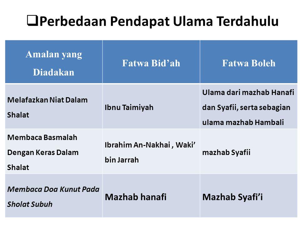  Perbedaan Pendapat Ulama Terdahulu Amalan yang Diadakan Fatwa Bid'ahFatwa Boleh Melafazkan Niat Dalam Shalat Ibnu Taimiyah Ulama dari mazhab Hanafi