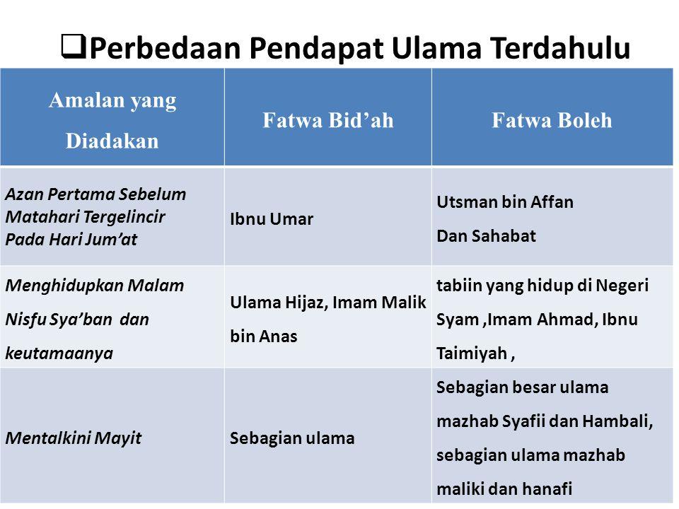  Perbedaan Pendapat Ulama Terdahulu Amalan yang Diadakan Fatwa Bid'ahFatwa Boleh Azan Pertama Sebelum Matahari Tergelincir Pada Hari Jum'at Ibnu Umar
