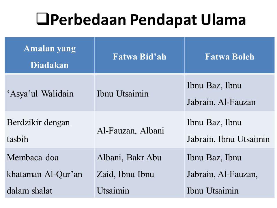  Perbedaan Pendapat Ulama Amalan yang Diadakan Fatwa Bid'ahFatwa Boleh 'Asya'ul WalidainIbnu Utsaimin Ibnu Baz, Ibnu Jabrain, Al-Fauzan Berdzikir den