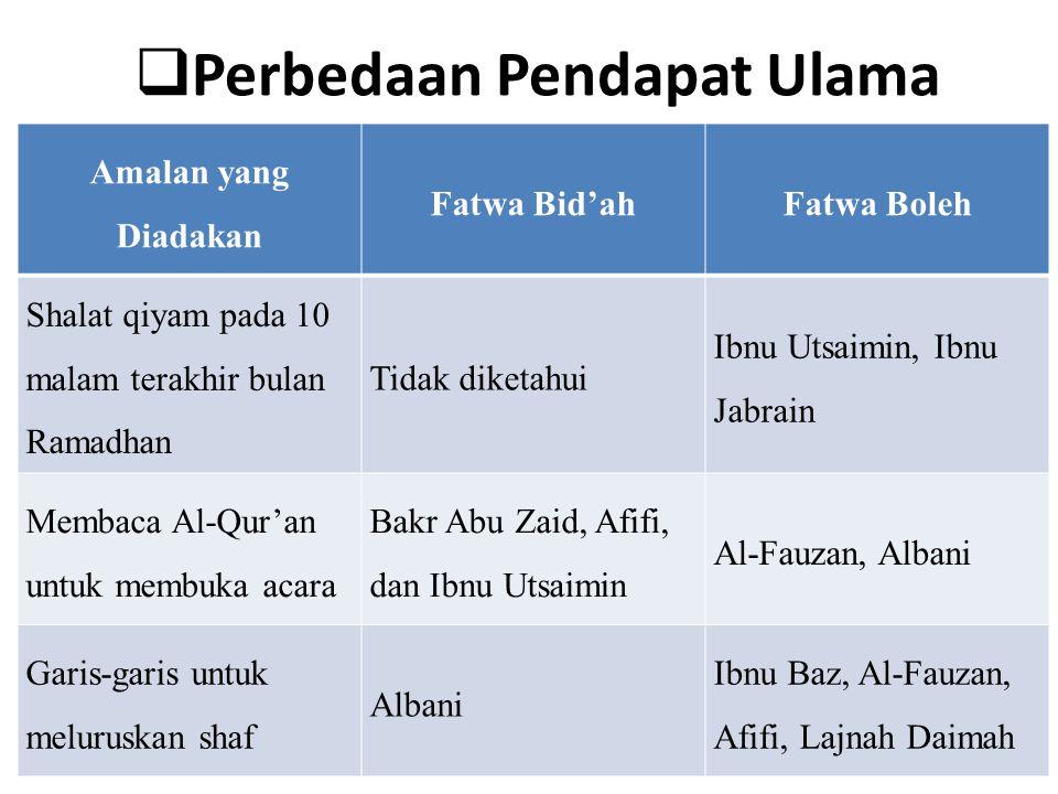  Perbedaan Pendapat Ulama Amalan yang Diadakan Fatwa Bid'ahFatwa Boleh Shalat qiyam pada 10 malam terakhir bulan Ramadhan Tidak diketahui Ibnu Utsaim