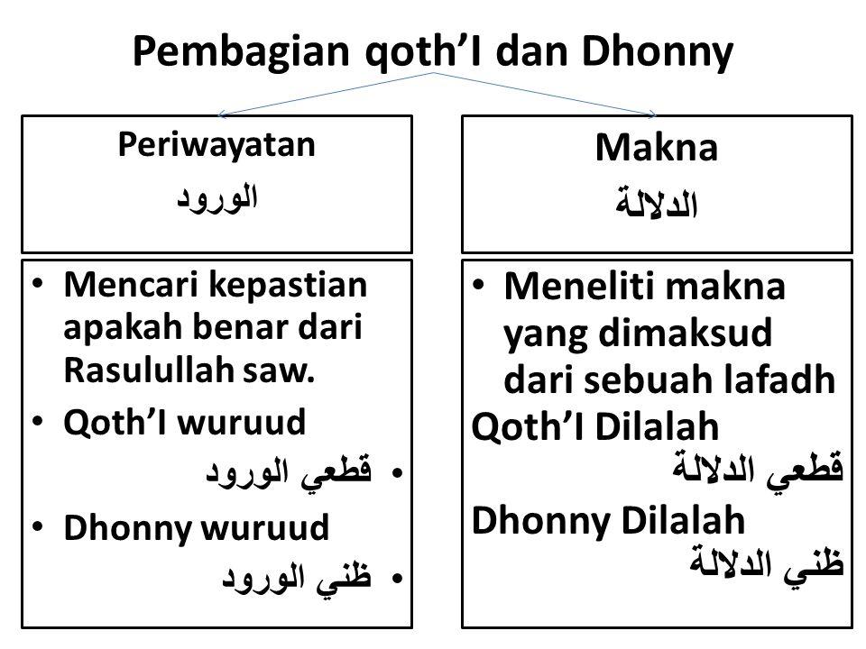 Pembagian qoth'I dan Dhonny Mencari kepastian apakah benar dari Rasulullah saw. Qoth'I wuruud قطعي الورود Dhonny wuruud ظني الورود Makna الدلالة Periw