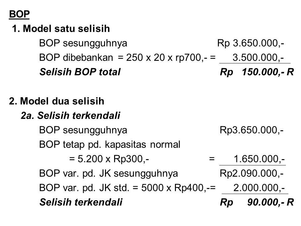 BOP 1. Model satu selisih BOP sesungguhnya Rp 3.650.000,- BOP dibebankan = 250 x 20 x rp700,- = 3.500.000,- Selisih BOP totalRp 150.000,- R 2. Model d