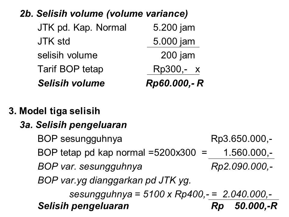 2b. Selisih volume (volume variance) JTK pd. Kap. Normal5.200 jam JTK std5.000 jam selisih volume 200 jam Tarif BOP tetap Rp300,- x Selisih volume Rp6