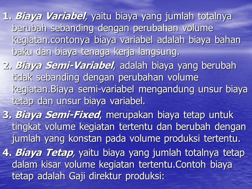 1. Biaya Variabel, yaitu biaya yang jumlah totalnya berubah sebanding dengan perubahan volume kegiatan.contonya biaya variabel adalah biaya bahan baku