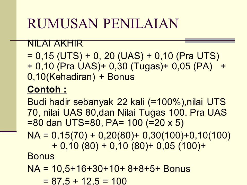 RUMUSAN PENILAIAN NILAI AKHIR = 0,15 (UTS) + 0, 20 (UAS) + 0,10 (Pra UTS) + 0,10 (Pra UAS)+ 0,30 (Tugas)+ 0,05 (PA) + 0,10(Kehadiran) + Bonus Contoh :
