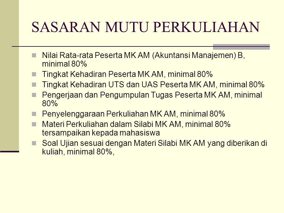 SASARAN MUTU PERKULIAHAN Nilai Rata-rata Peserta MK AM (Akuntansi Manajemen) B, minimal 80% Tingkat Kehadiran Peserta MK AM, minimal 80% Tingkat Kehad