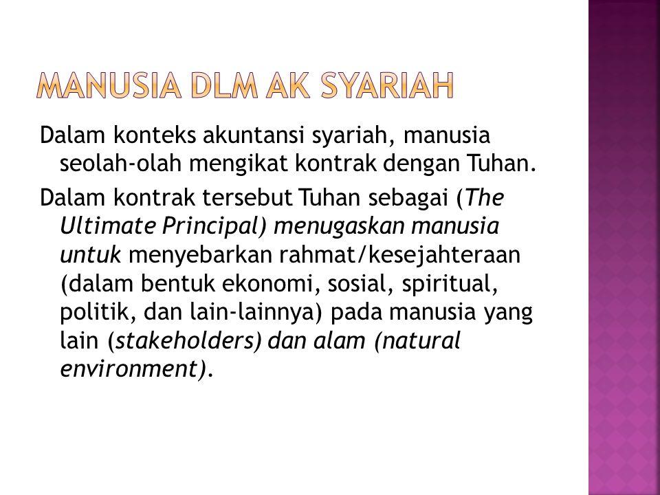Dalam konteks akuntansi syariah, manusia seolah-olah mengikat kontrak dengan Tuhan.