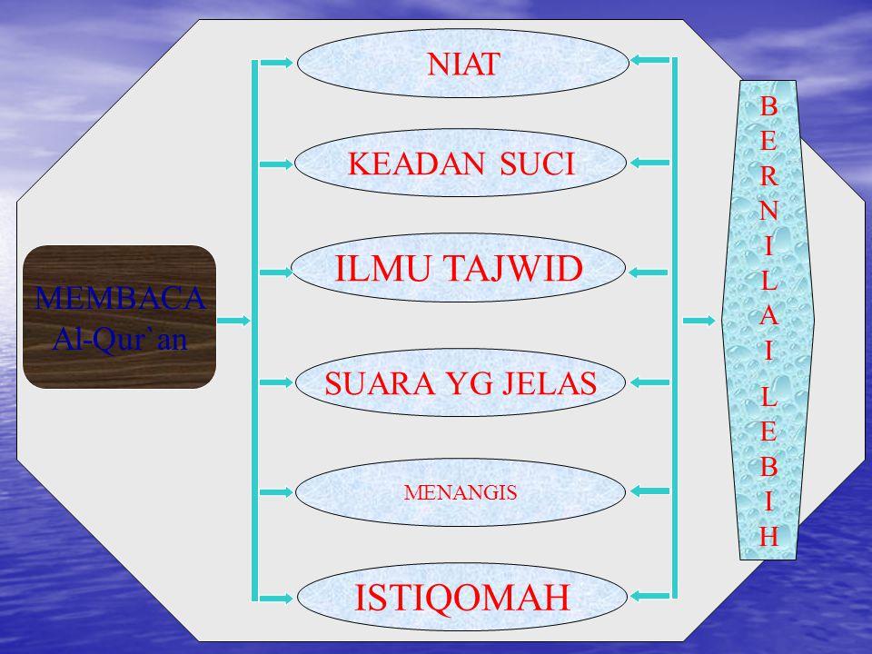 اقرؤوا القرآن فإنه يأتي يوم القيامة شفيعا لأصحابه (مسلم) اقرؤوا القرآن فإنه يأتي يوم القيامة شفيعا لأصحابه (مسلم) عليك بتلاوة القرآن فإنه نور لك في ال