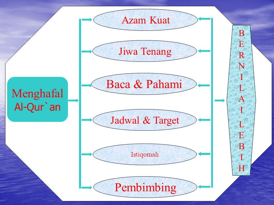 Aktsaruhum qur`aanan 26 Suatu siang Rasulullah SAW hendak mengirim serombongan utusan yang terdiri dari beberapa orang.