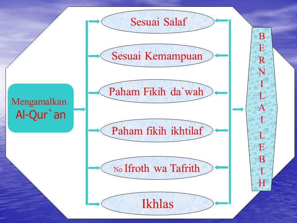 Peringatan Rasulullah dalm s.Al-furqon Peringatan Rasulullah dalm s.Al-furqon وَقَالَ الرَّسُولُ يَا رَبِّ إِنَّ قَوْمِي اتَّخَذُوا هَذَا الْقُرْآَنَ