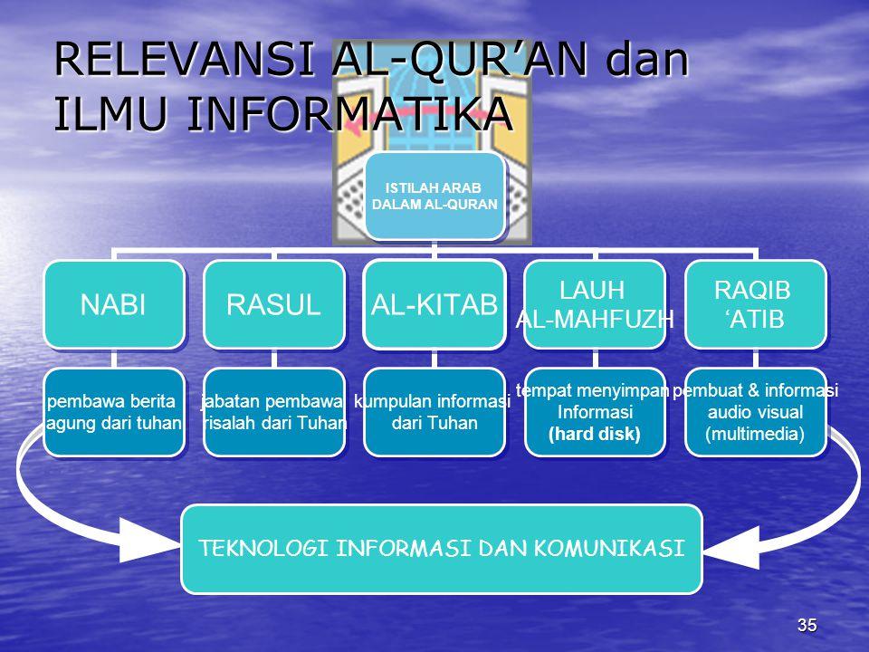 Struktur dan pembagian Al-Qur'an 1. Surat, ayat dan ruku' Al-Qur'an terdiri atas 114 bagian yang dikenal dengan nama surah (surat). Setiap surat akan