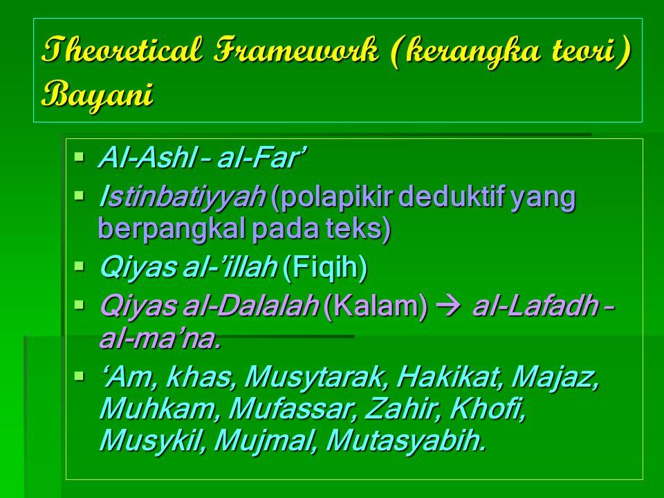 Theoretical Framework (kerangka teori) Bayani  Al-Ashl – al-Far'  Istinbatiyyah (polapikir deduktif yang berpangkal pada teks)  Qiyas al-'illah (Fi