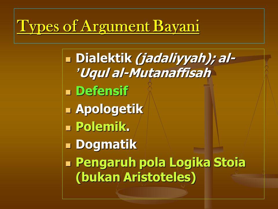 Types of Argument Bayani Dialektik (jadaliyyah); al- ' Uqul al-Mutanaffisah Dialektik (jadaliyyah); al- ' Uqul al-Mutanaffisah Defensif Defensif Apolo
