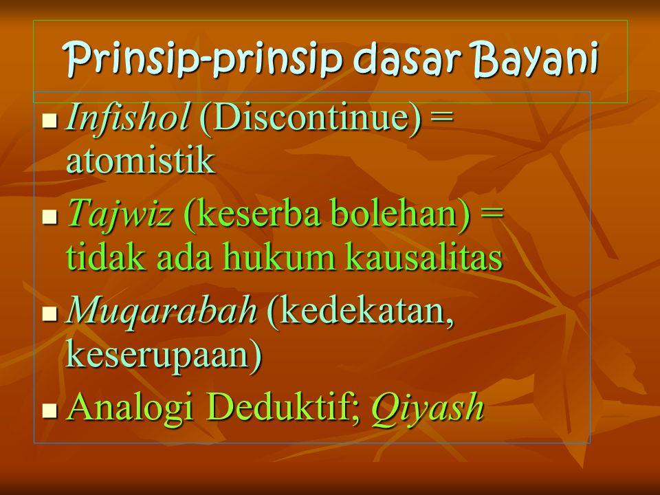 Prinsip-prinsip dasar Bayani Infishol (Discontinue) = atomistik Tajwiz (keserba bolehan) = tidak ada hukum kausalitas Muqarabah (kedekatan, keserupaan